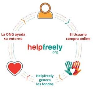 Compras online solidarias con Helpfreely